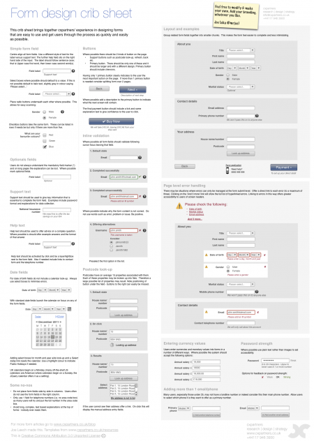 Form design guidelines crib sheet